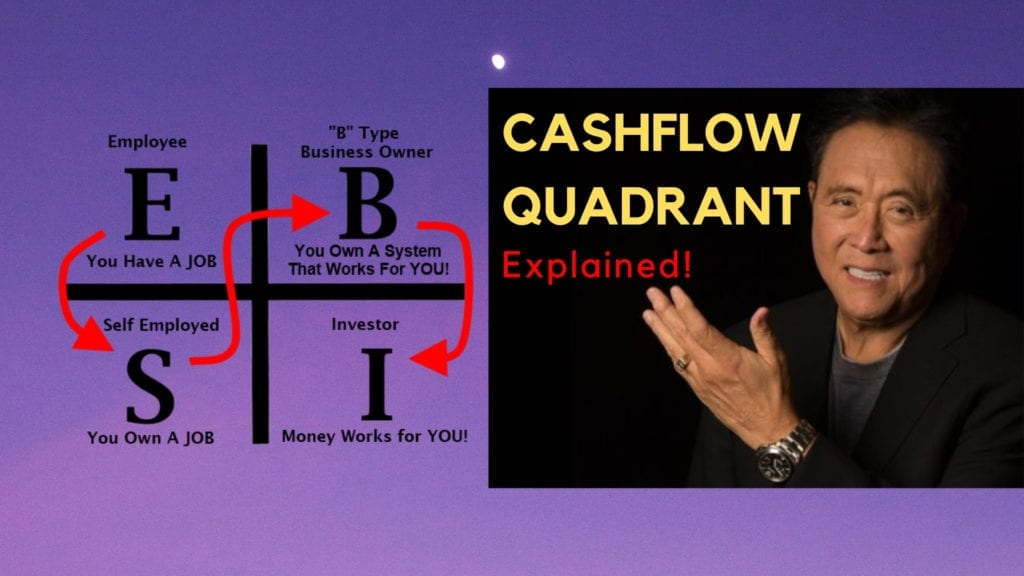 Cashflow Quadrant Explained_Robert Kiyosaki_Pinoy Real
